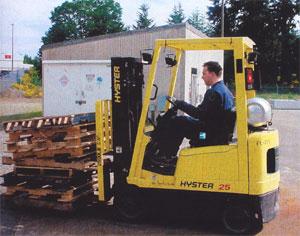 Forklifting